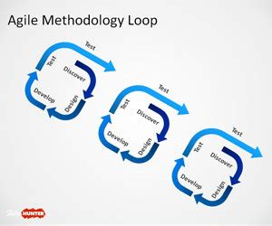 Chapter 2 Methodology, in my PhD thesis - Share research